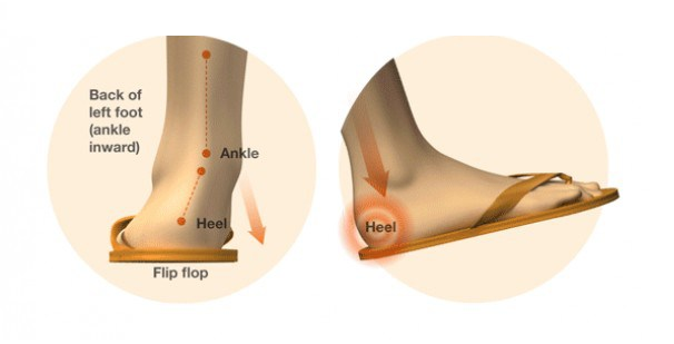 flip flops structure2