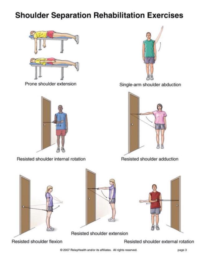 shoulder-separation-rehabilitation-exercises-3