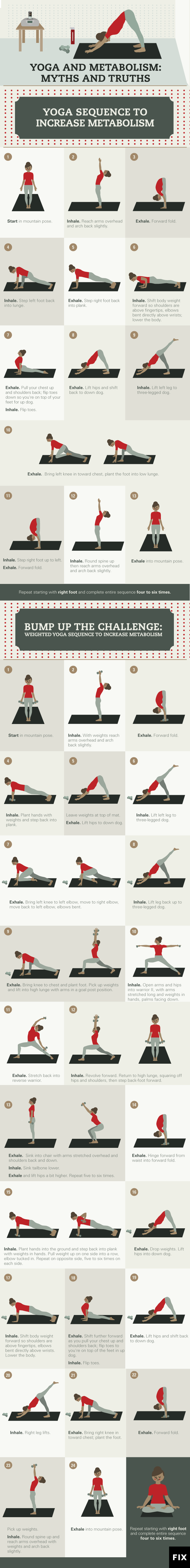 Yoga and metabolism: myths and truths