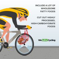 How to became a fat-adapted cyclist: Diet